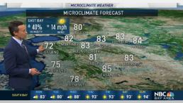 Forecast: Morning Clouds and Drizzle, Warmer Midweek