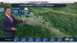 Forecast: Cool Temps, Midweek Shower Chances