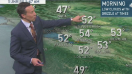 Rob's Forecast: Weekend Drizzle and Cool Temps