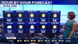 Kari Hall's Thursday Forecast