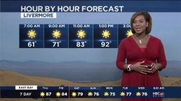 Kari Hall's Thursday Forecast: Hot inland today