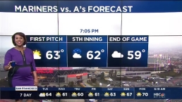 Kari Hall's Tuesday Forecast: More clouds & cooler