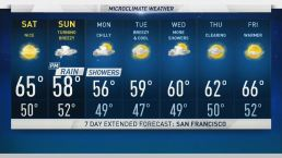 Rob's Forecast: Warm Saturday, Rain Returns Sunday
