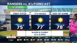 Kari Hall's Wednesday Forecast: Another hot day