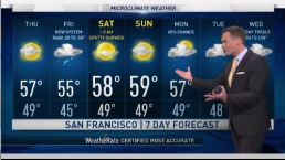 Jeff's Forecast: Break Thursday; More Rain Ahead