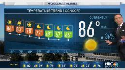 Jeff's Forecast: Heating Up