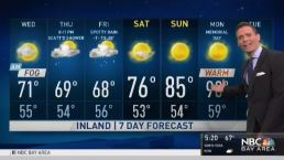Jeff's Forecast: Foggy Drizzle, Showers Soon and Heat