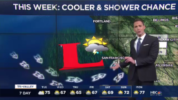 Jeff's Forecast: Cooler & Showers