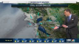Jeff's Forecast: Microclimate Extremes 60s to 90s