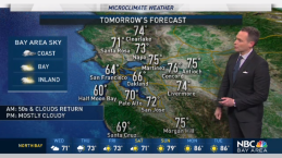 Jeff's Forecast: Air Quality, Clouds and Shower Chance