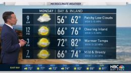 Rob's Forecast: Mild Monday, Heat Later This Week