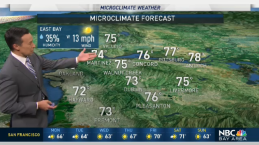 Forecast: Cool and Breezy Start, Warmer Finish to the Week