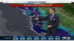 Jeff's Forecast: Big Temperature Drop