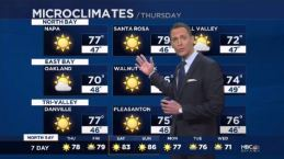 Jeff's Forecast: Much Warmer Weekend