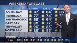 Jeff's Forecast: Cooler Weekend