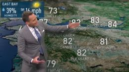 Jeff's Forecast: Morning Fog & Excellent Friday