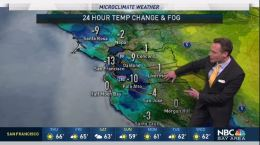 Jeff's Forecast: Cooling Starts Thursday