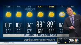 Jeff's Forecast: Foggy Coast and Cooler Soon