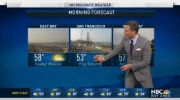 Jeff's Forecast: Smoke Improving & Fire Warning