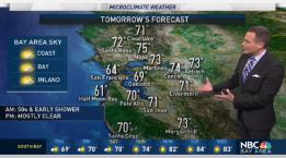 Jeff's Forecast: Early Spotty Shower; Great Weekend