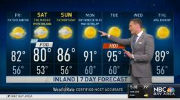 Jeff's Forecast: Chilly AM Fog & Great Friday