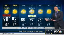 Jeff's Forecast: Hotter Weekend