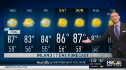 Jeff's Forecast: Cool 60s to Warm 80s