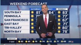 Jeff's Forecast:  Windy 70s & 80s