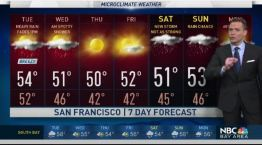 Jeff's Forecast: Tuesday AM Rain