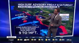 Jeff's Forecast:  Mild, Rough Surf & Next Rain