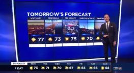 Jeff's Forecast: 70s & Rain Season Update
