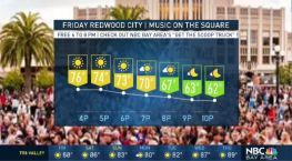 Jeff's Forecast: Great Friday