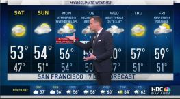 Jeff's Forecast: Weekend Clouds & Atmospheric River Update