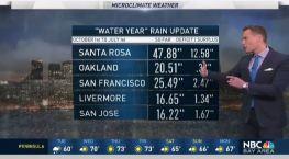 Jeff's Forecast: Tuesday Rain Chance