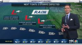 Jeff's Forecast: 3 Storms Next 7 Days