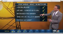 Jeff's Forecast: Hot 100s and Fire Danger