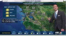 Jeff's Forecast: AM Fog & More Rain Soon