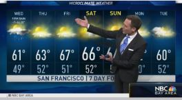 Jeff's Forecast: Rain Chance and Warmer Weekend