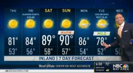 Jeff's Forecast: Temps Drop Thursday