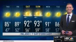 Jeff's Forecast: Hotter 90s Soon