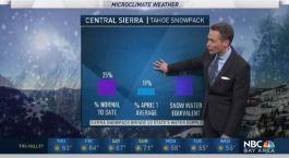 Jeff's Forecast: Sierra Snowpack Dipping