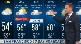 Jeff's Forecast: Clouds Increase & Atmospheric River Latest