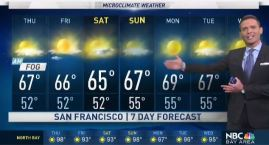 Jeff's Forecast: Heat vs. Fog