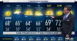 Jeff's Forecast: Enjoyable 70s & Showers Near