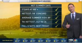 Jeff's Forecast:  Great Saturday & Cooler Next Week