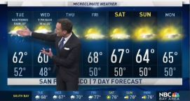 Jeff's Forecast: Warmer Ahead