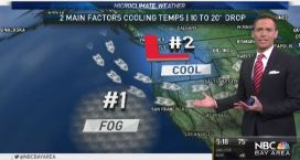 Jeff's Forecast: Clouds & Cooler