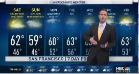 Jeff's Forecast: Chilly AM 30s to 40s