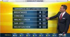 Jeff's Forecast: 107 Degree Heat Fades