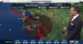 Jeff's Forecast & StormRanger